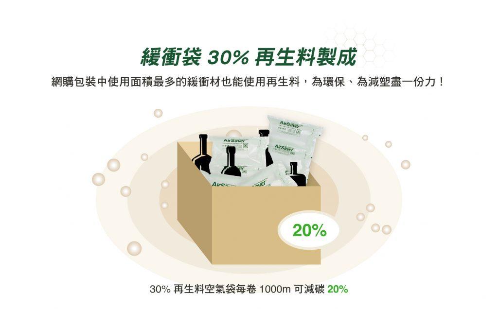 減塑 再塑 緩衝包材,30%再生料空氣袋每卷1000m可減碳20%